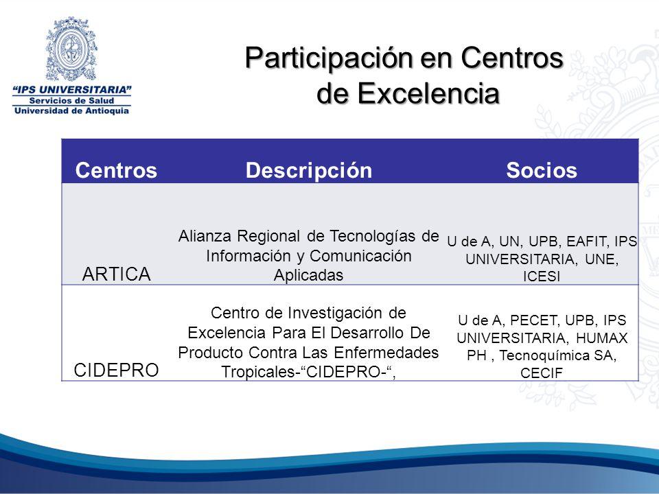 CentrosDescripciónSocios ARTICA Alianza Regional de Tecnologías de Información y Comunicación Aplicadas U de A, UN, UPB, EAFIT, IPS UNIVERSITARIA, UNE