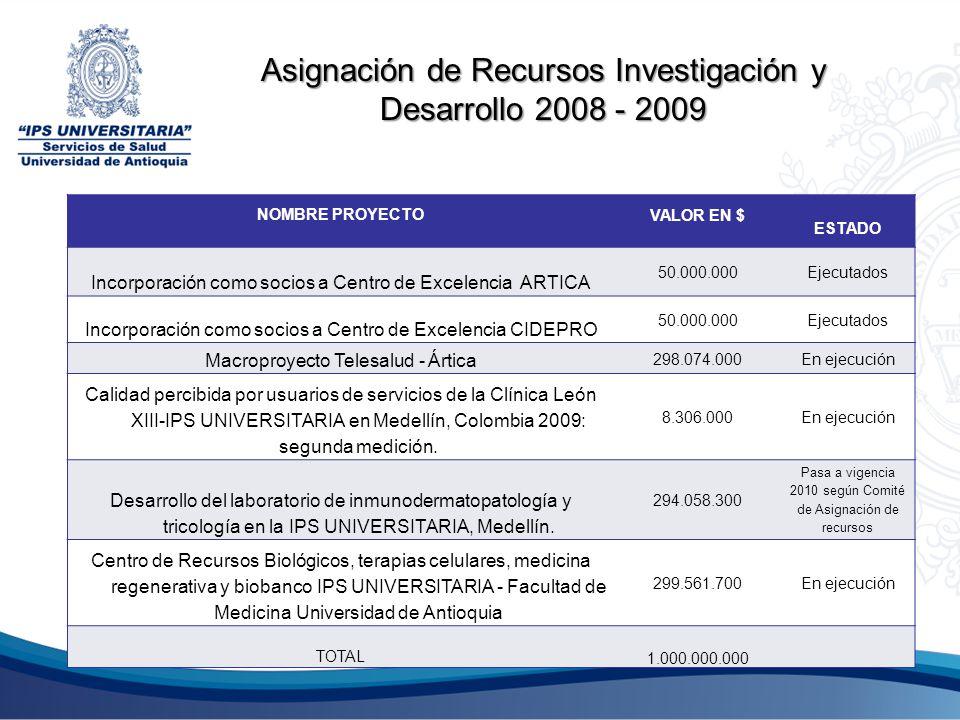 NOMBRE PROYECTOVALOR EN $ ESTADO Incorporación como socios a Centro de Excelencia ARTICA 50.000.000Ejecutados Incorporación como socios a Centro de Ex