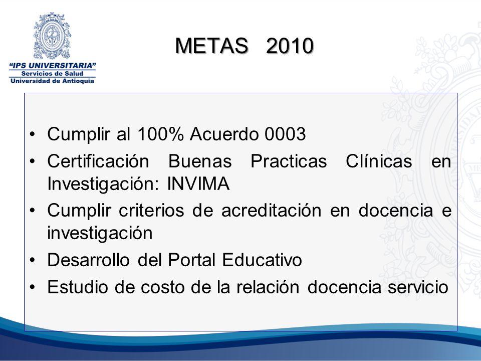 METAS 2010 Cumplir al 100% Acuerdo 0003 Certificación Buenas Practicas Clínicas en Investigación: INVIMA Cumplir criterios de acreditación en docencia
