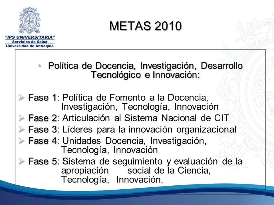 METAS 2010 Política de Docencia, Investigación, Desarrollo Tecnológico e Innovación:Política de Docencia, Investigación, Desarrollo Tecnológico e Inno