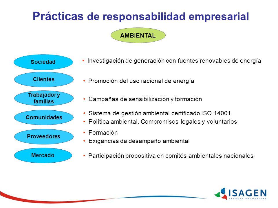 AMBIENTAL Comunidades Sistema de gestión ambiental certificado ISO 14001 Política ambiental. Compromisos legales y voluntarios Promoción del uso racio