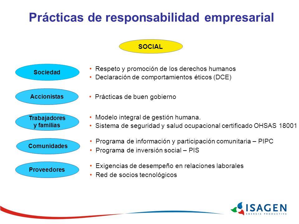 Comunidades Programa de información y participación comunitaria – PIPC Programa de inversión social – PIS Exigencias de desempeño en relaciones labora