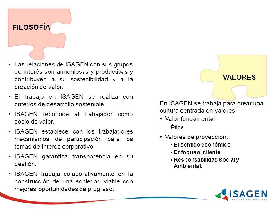 FILOSOFÍA Las relaciones de ISAGEN con sus grupos de interés son armoniosas y productivas y contribuyen a su sostenibilidad y a la creación de valor.
