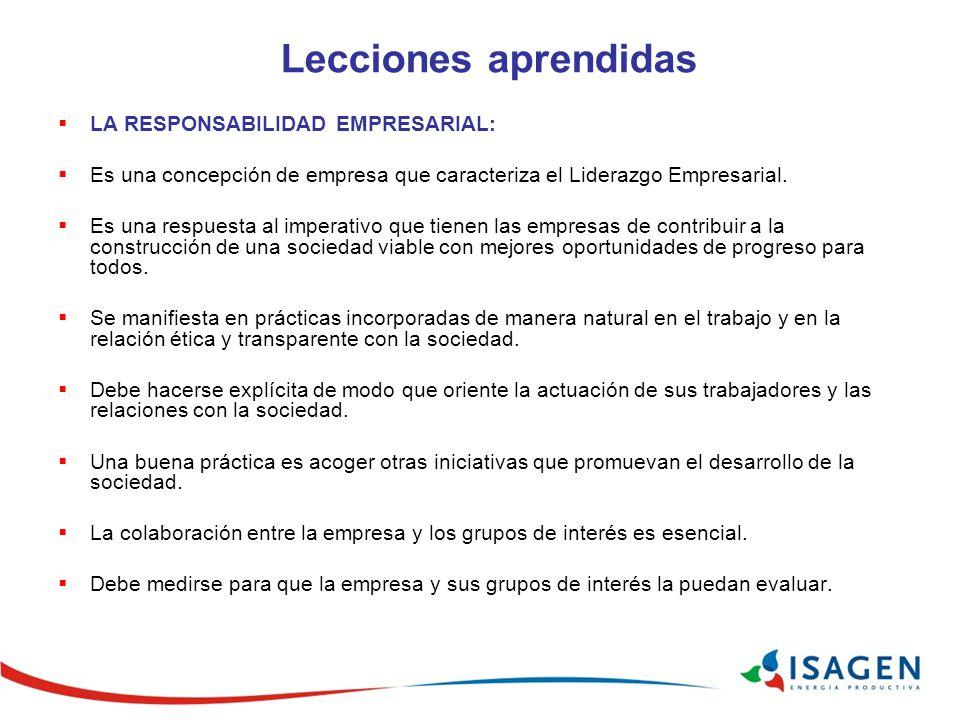 LIDERAZGO EMPRESARIAL Reflexiones LA RESPONSABILIDAD EMPRESARIAL: Es una concepción de empresa que caracteriza el Liderazgo Empresarial. Es una respue