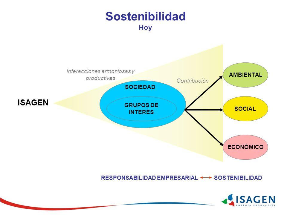 Sostenibilidad Hoy GRUPOS DE INTERÉS AMBIENTAL SOCIAL ECONÓMICO Interacciones armoniosas y productivas SOCIEDAD Contribución ISAGEN RESPONSABILIDAD EMPRESARIAL SOSTENIBILIDAD