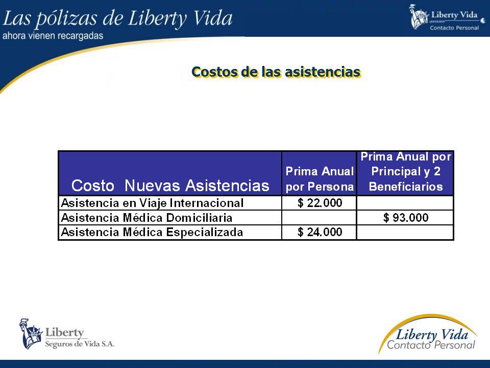 Costos de las asistencias
