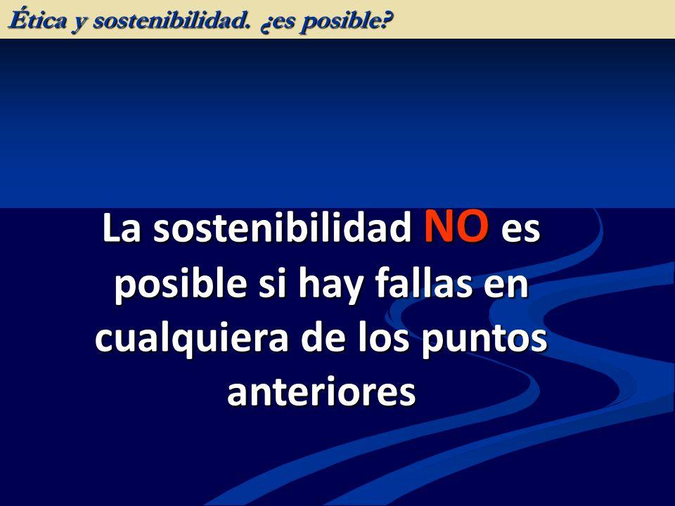 La sostenibilidad NO es posible si hay fallas en cualquiera de los puntos anteriores Ética y sostenibilidad. ¿es posible?