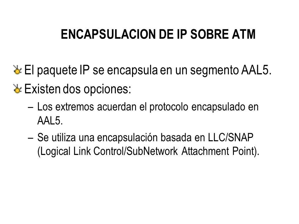 ENCAPSULACION DE IP SOBRE ATM El paquete IP se encapsula en un segmento AAL5.
