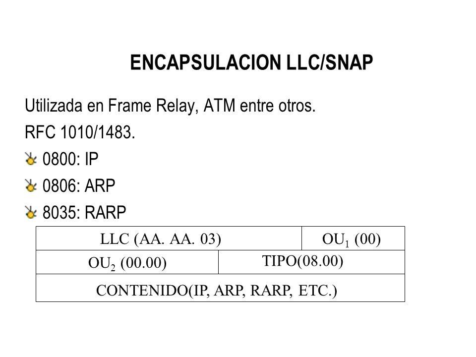 ENCAPSULACION LLC/SNAP Utilizada en Frame Relay, ATM entre otros.