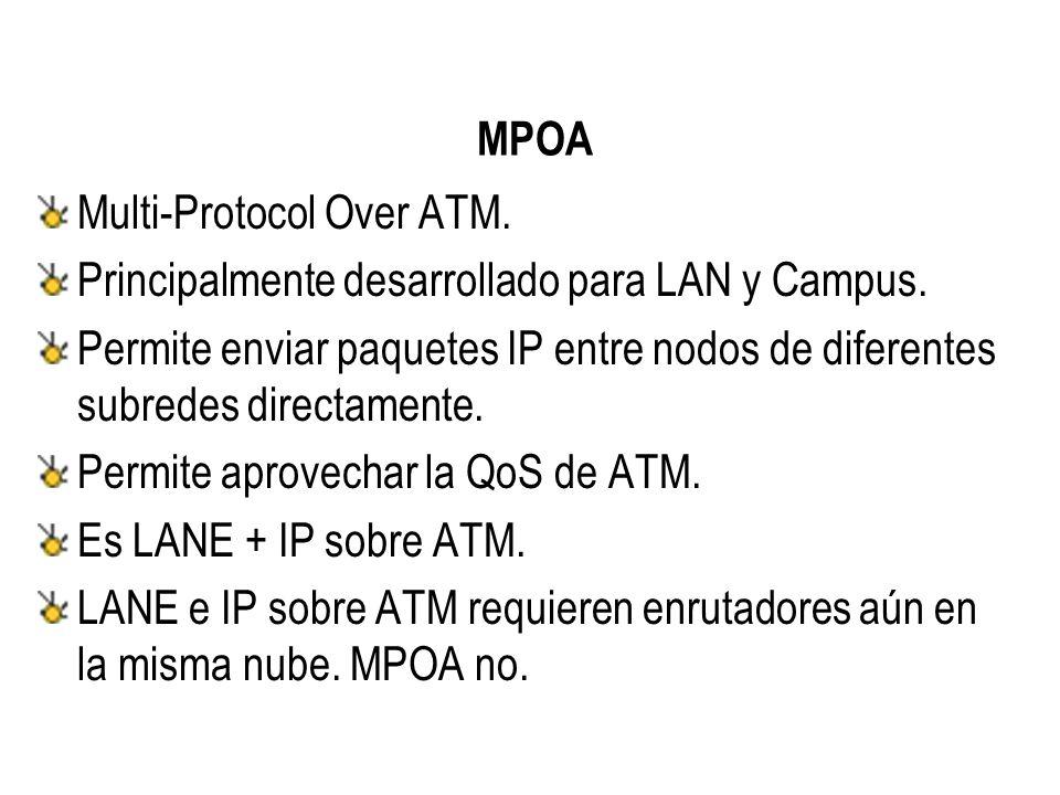 MPOA Multi-Protocol Over ATM. Principalmente desarrollado para LAN y Campus.