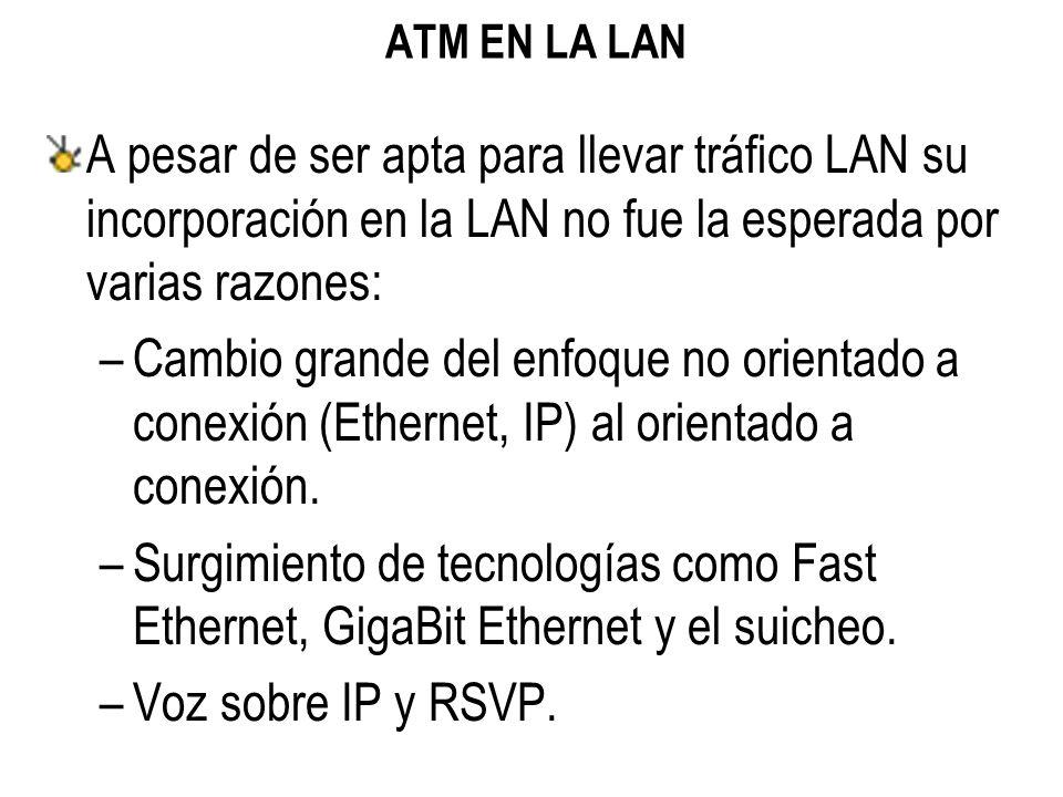 ATM EN LA LAN A pesar de ser apta para llevar tráfico LAN su incorporación en la LAN no fue la esperada por varias razones: –Cambio grande del enfoque no orientado a conexión (Ethernet, IP) al orientado a conexión.