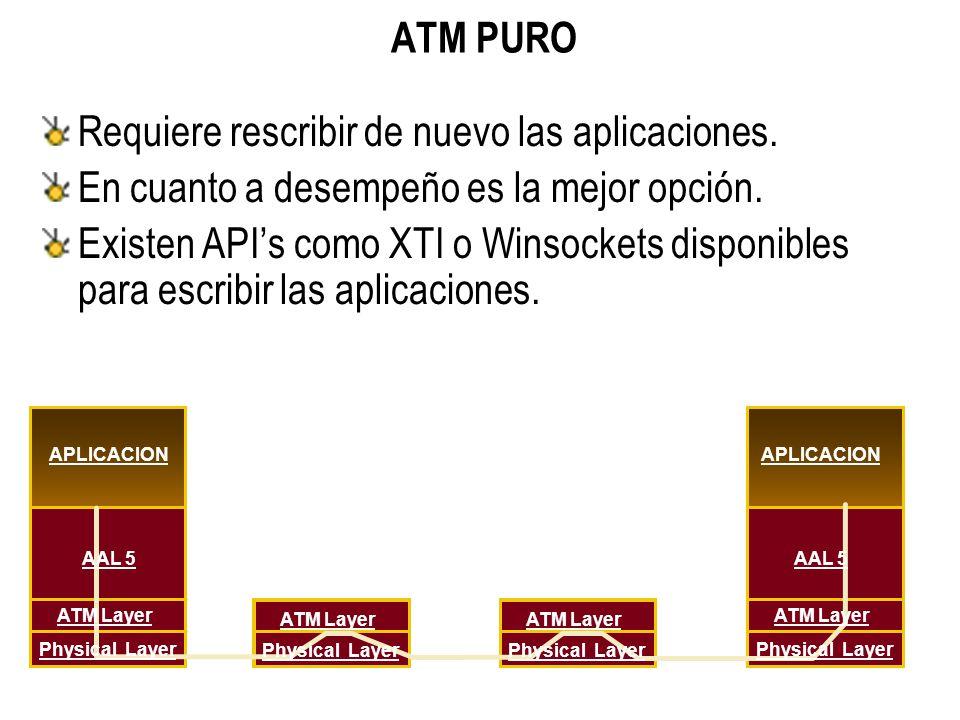 ATM PURO Requiere rescribir de nuevo las aplicaciones.