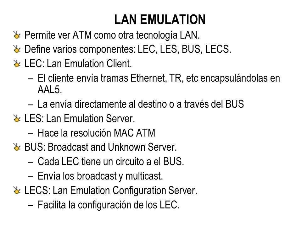 LAN EMULATION Permite ver ATM como otra tecnología LAN.