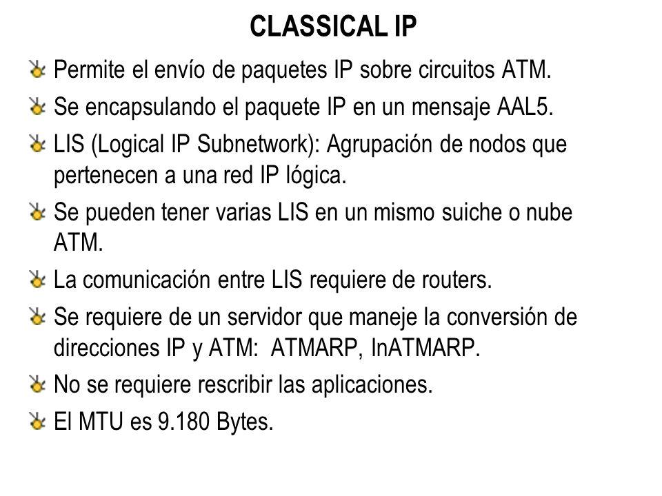 CLASSICAL IP Permite el envío de paquetes IP sobre circuitos ATM.