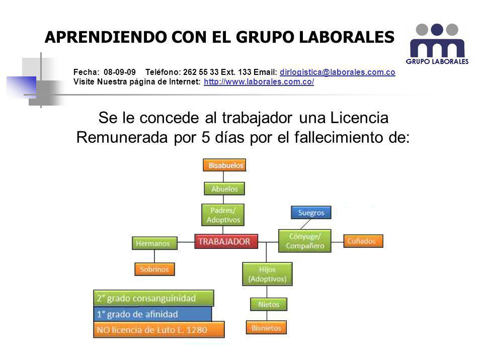 APRENDIENDO CON EL GRUPO LABORALES Fecha: 08-09-09 Teléfono: 262 55 33 Ext. 133 Email: dirlogistica@laborales.com.co Visite Nuestra página de Internet