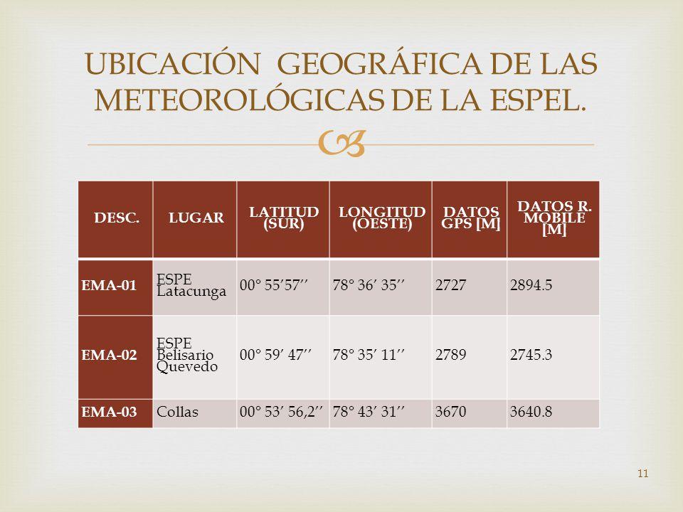 11 UBICACIÓN GEOGRÁFICA DE LAS METEOROLÓGICAS DE LA ESPEL. DESC.LUGAR LATITUD (SUR) LONGITUD (OESTE) DATOS GPS [M] DATOS R. MOBILE [M] EMA-01 ESPE Lat