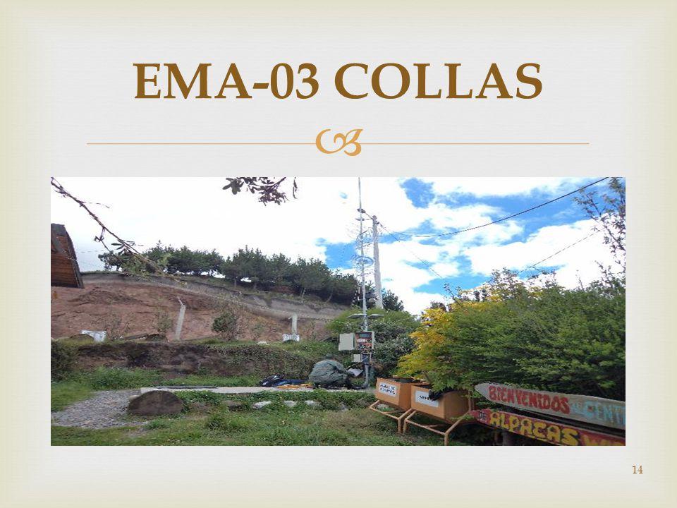 14 EMA-03 COLLAS