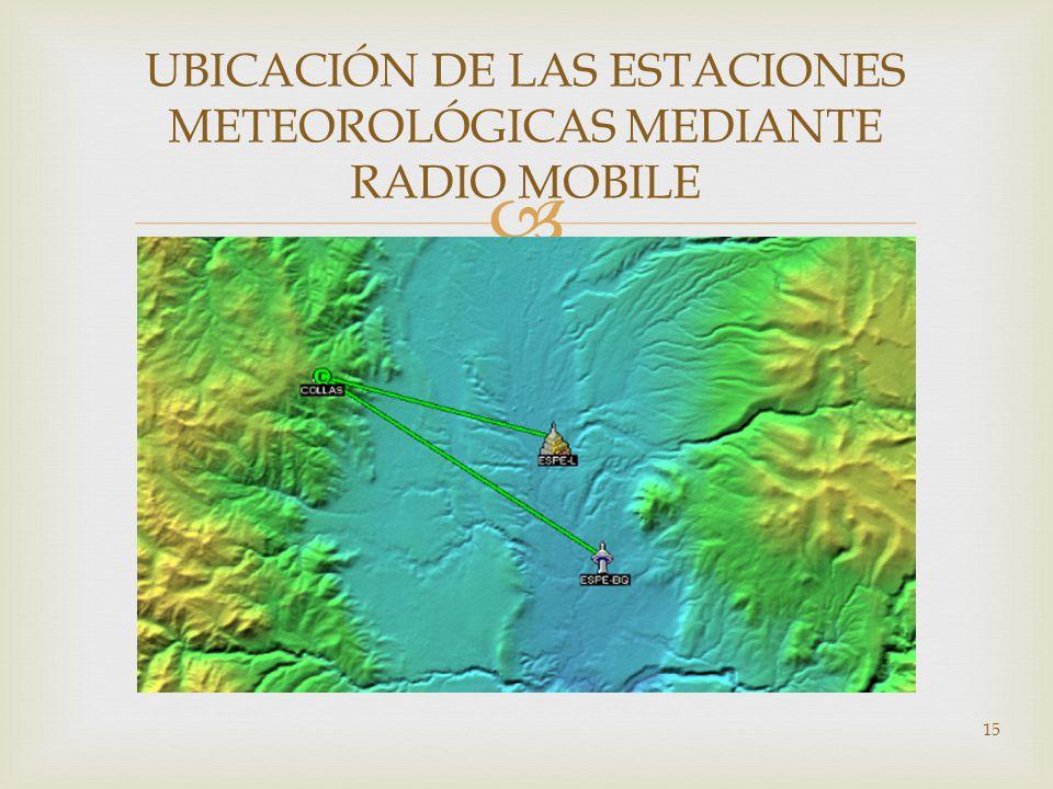 15 UBICACIÓN DE LAS ESTACIONES METEOROLÓGICAS MEDIANTE RADIO MOBILE
