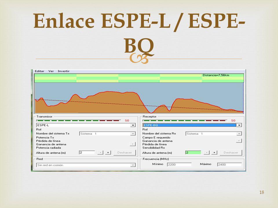 18 Enlace ESPE-L / ESPE- BQ