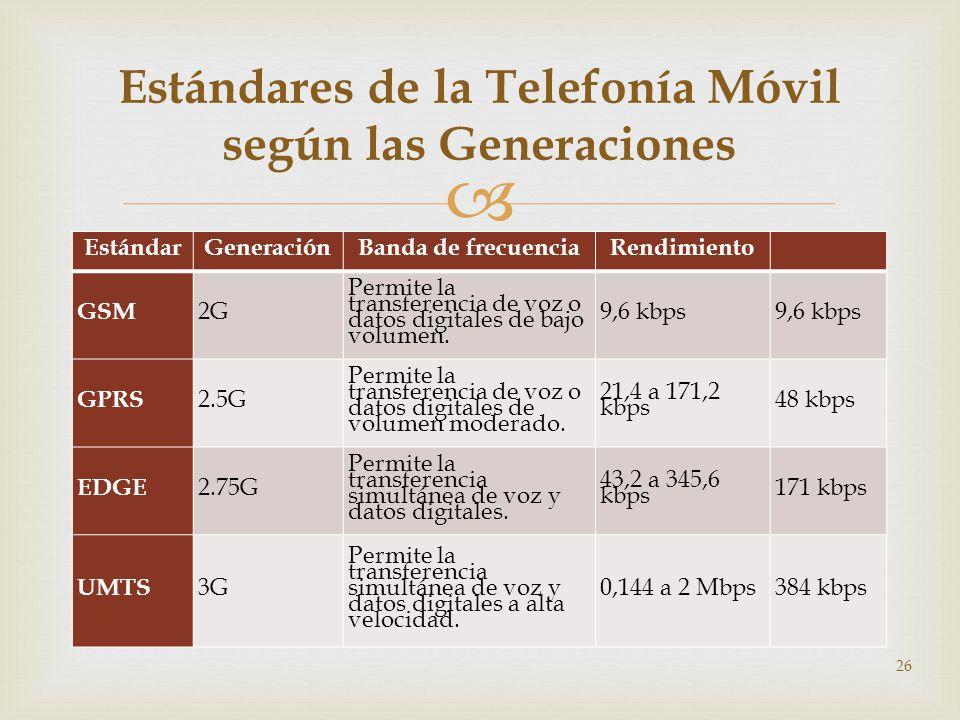 EstándarGeneraciónBanda de frecuenciaRendimiento GSM 2G Permite la transferencia de voz o datos digitales de bajo volumen. 9,6 kbps GPRS 2.5G Permite