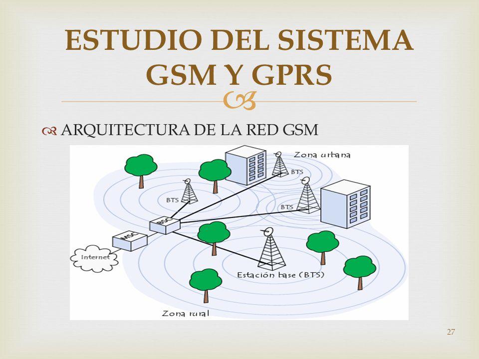 ARQUITECTURA DE LA RED GSM 27 ESTUDIO DEL SISTEMA GSM Y GPRS