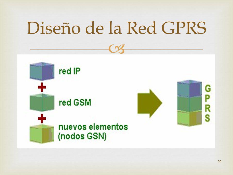 29 Diseño de la Red GPRS