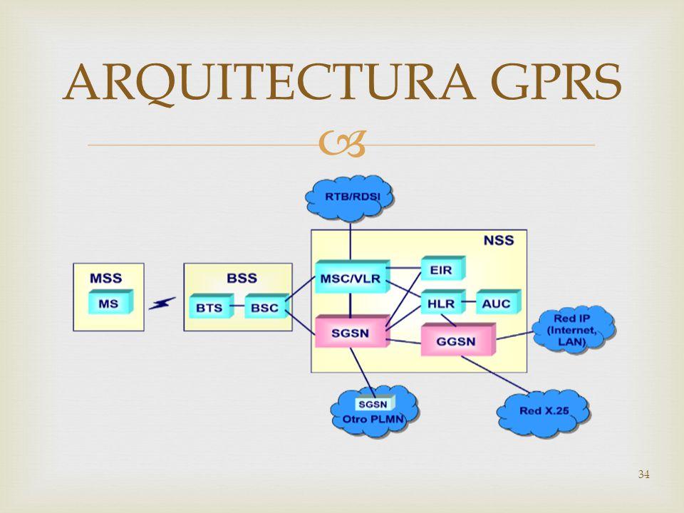 34 ARQUITECTURA GPRS