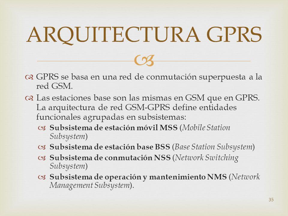 GPRS se basa en una red de conmutación superpuesta a la red GSM. Las estaciones base son las mismas en GSM que en GPRS. La arquitectura de red GSM-GPR