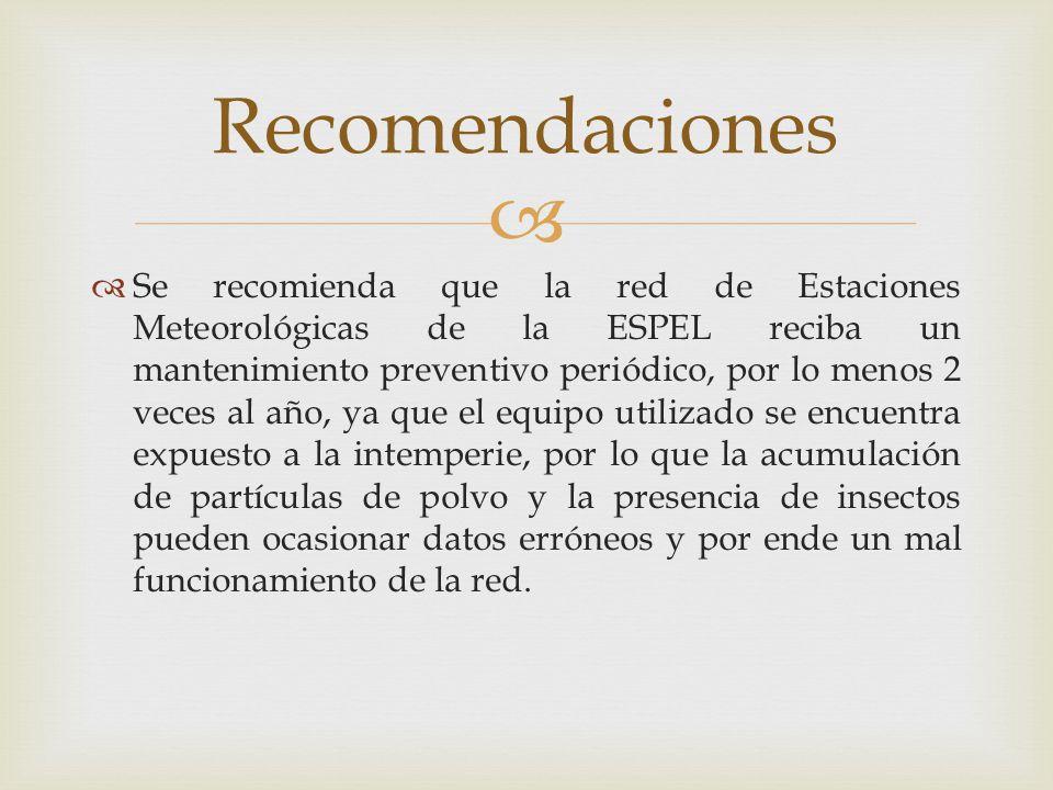 Se recomienda que la red de Estaciones Meteorológicas de la ESPEL reciba un mantenimiento preventivo periódico, por lo menos 2 veces al año, ya que el