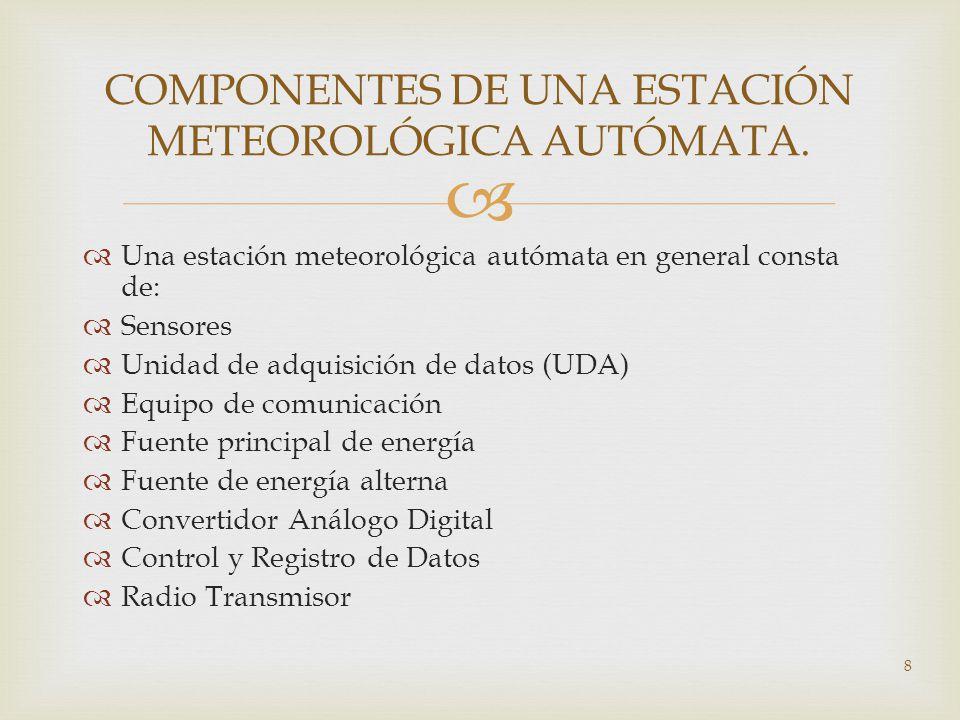 Una estación meteorológica autómata en general consta de: Sensores Unidad de adquisición de datos (UDA) Equipo de comunicación Fuente principal de ene