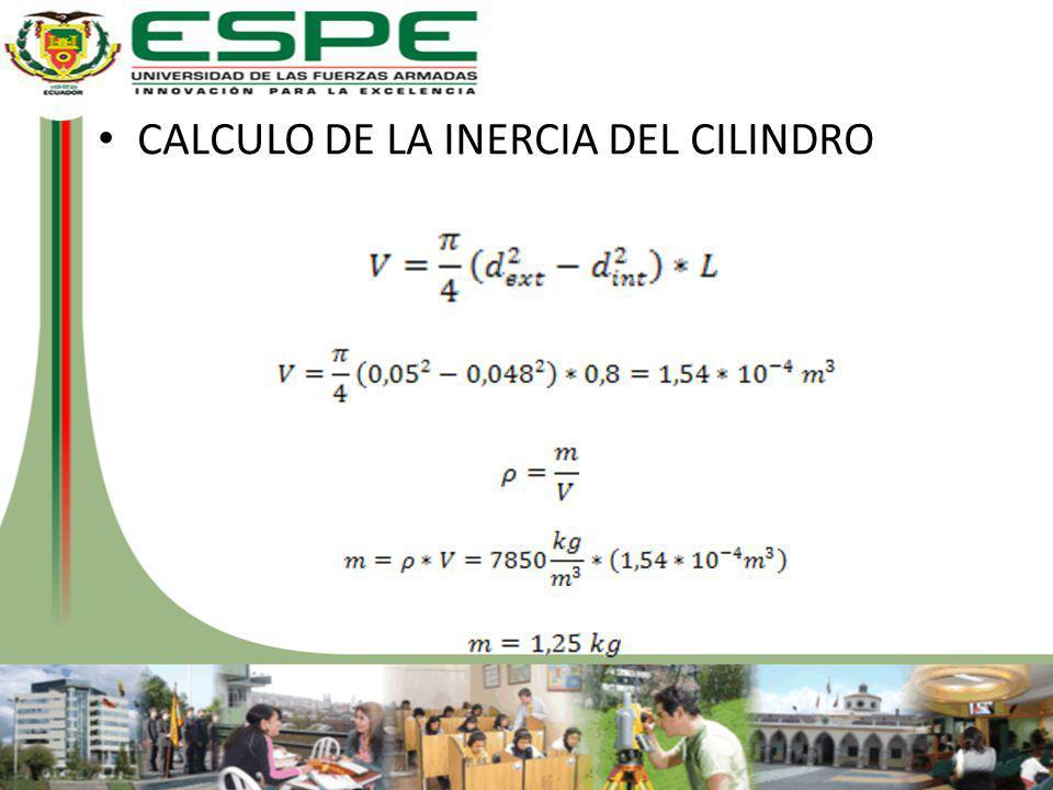 CALCULO DE LA INERCIA DEL CILINDRO
