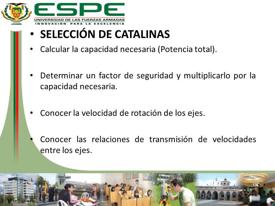 SELECCIÓN DE CATALINAS Calcular la capacidad necesaria (Potencia total). Determinar un factor de seguridad y multiplicarlo por la capacidad necesaria.