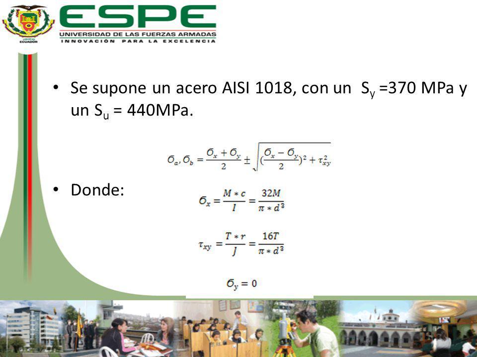 Se supone un acero AISI 1018, con un S y =370 MPa y un S u = 440MPa. Donde: