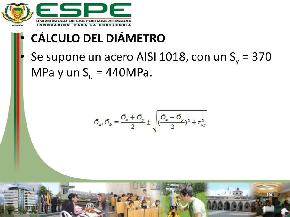CÁLCULO DEL DIÁMETRO Se supone un acero AISI 1018, con un S y = 370 MPa y un S u = 440MPa.