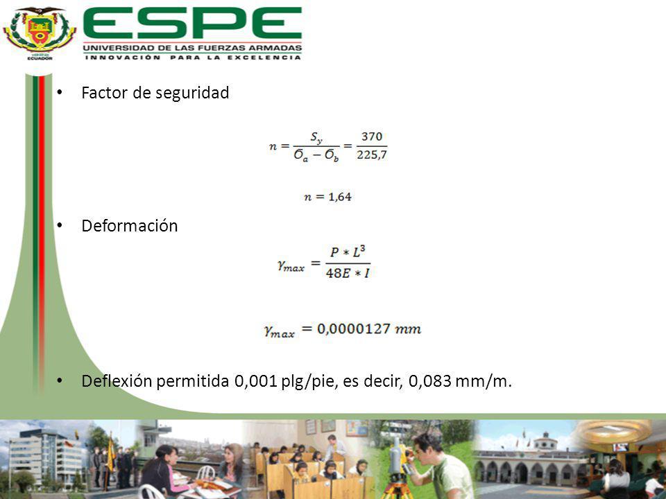 Factor de seguridad Deformación Deflexión permitida 0,001 plg/pie, es decir, 0,083 mm/m.