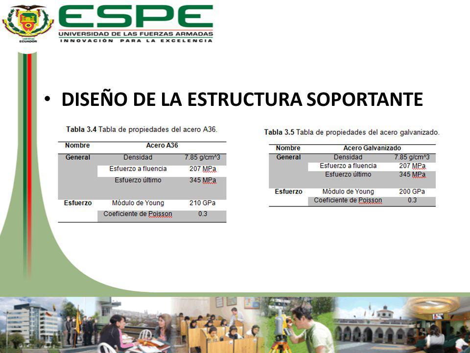 DISEÑO DE LA ESTRUCTURA SOPORTANTE