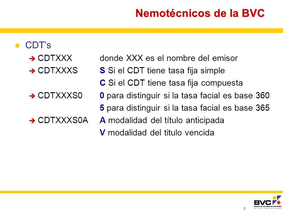 3 Nemotécnicos de la BVC CDTs CDTXXXdonde XXX es el nombre del emisor CDTXXXSS Si el CDT tiene tasa fija simple C Si el CDT tiene tasa fija compuesta