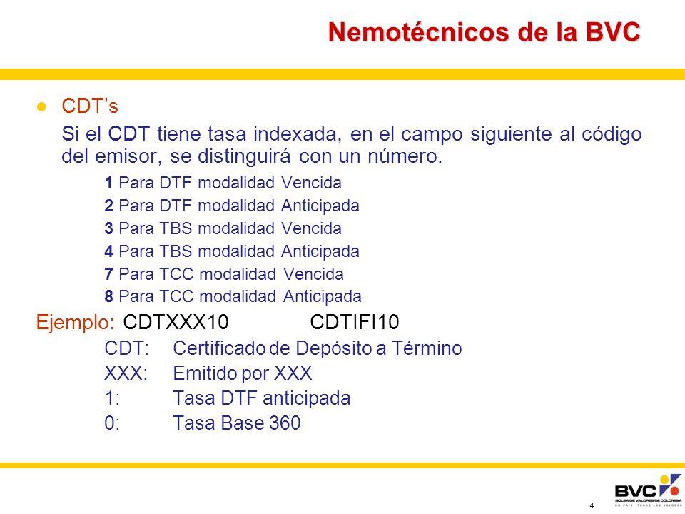 4 Nemotécnicos de la BVC CDTs Si el CDT tiene tasa indexada, en el campo siguiente al código del emisor, se distinguirá con un número.