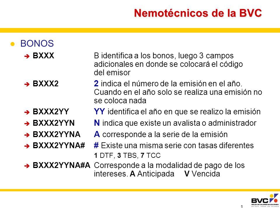 5 Nemotécnicos de la BVC BONOS BXXXB identifica a los bonos, luego 3 campos adicionales en donde se colocará el código del emisor BXXX2 2 indica el número de la emisión en el año.