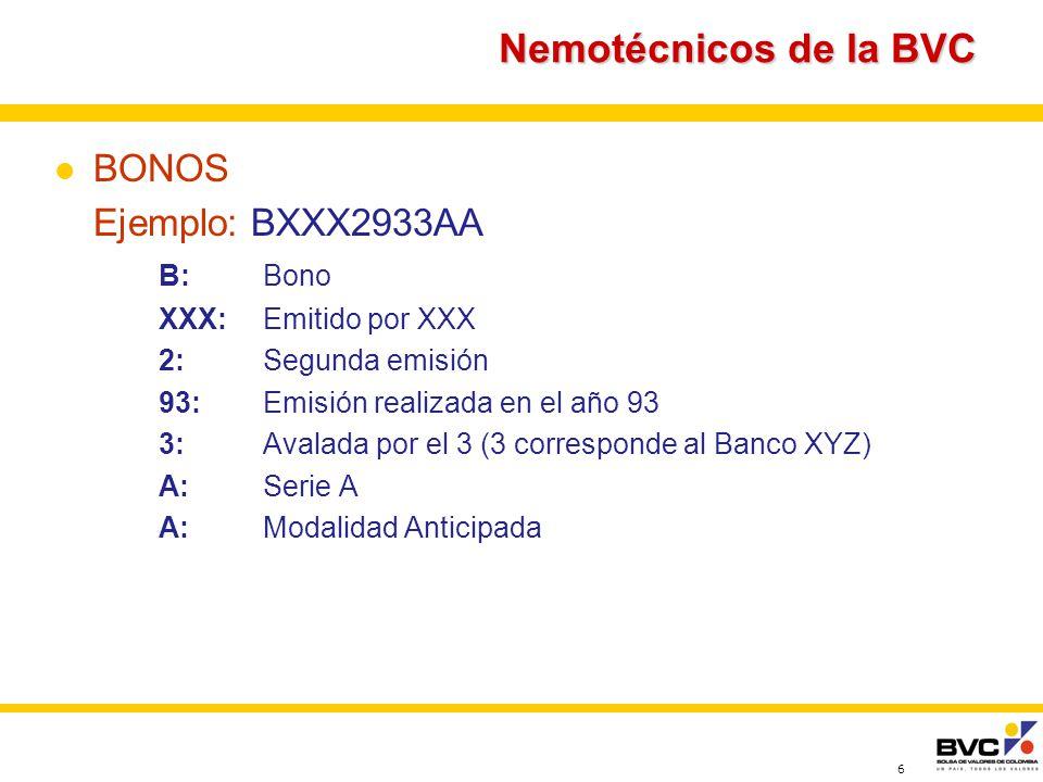 6 Nemotécnicos de la BVC BONOS Ejemplo: BXXX2933AA B:Bono XXX:Emitido por XXX 2:Segunda emisión 93:Emisión realizada en el año 93 3:Avalada por el 3 (