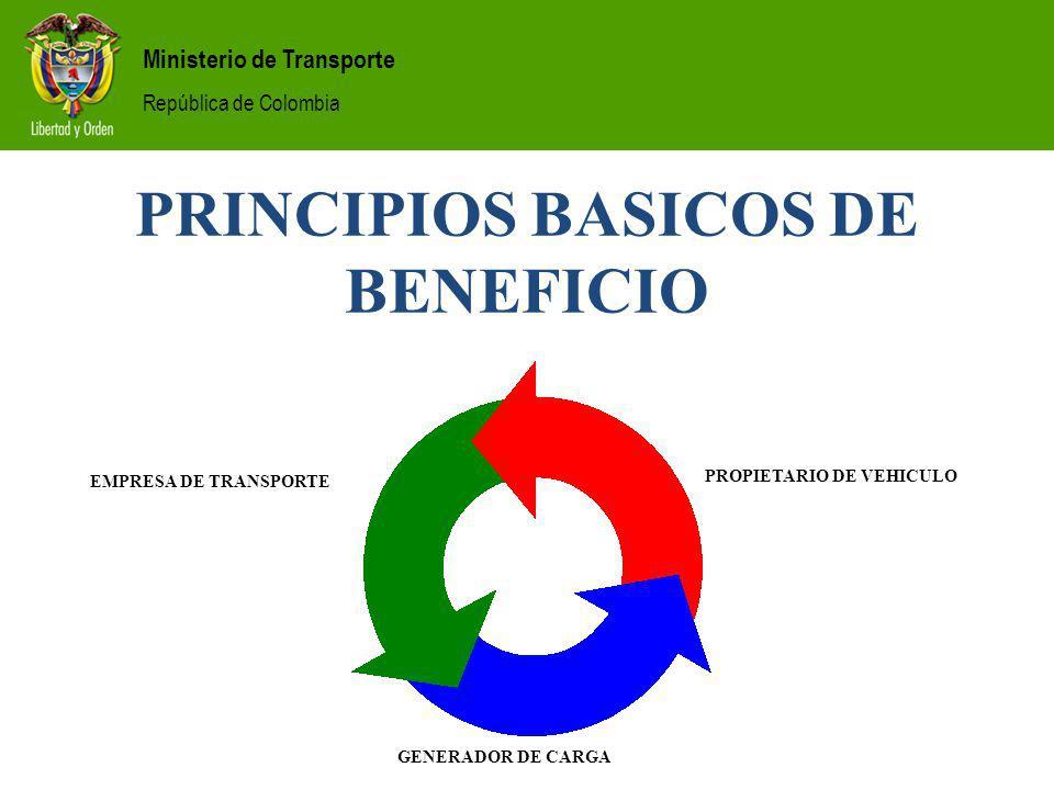 Ministerio de Transporte República de Colombia PRINCIPIOS BASICOS DE BENEFICIO GENERADOR DE CARGA EMPRESA DE TRANSPORTE PROPIETARIO DE VEHICULO