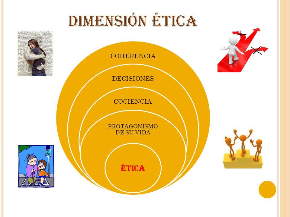 DIMENSIÓN ÉTICA COHERENCIA DECISIONES COCIENCIA PROTAGONISMO DE SU VIDA ÉTICA