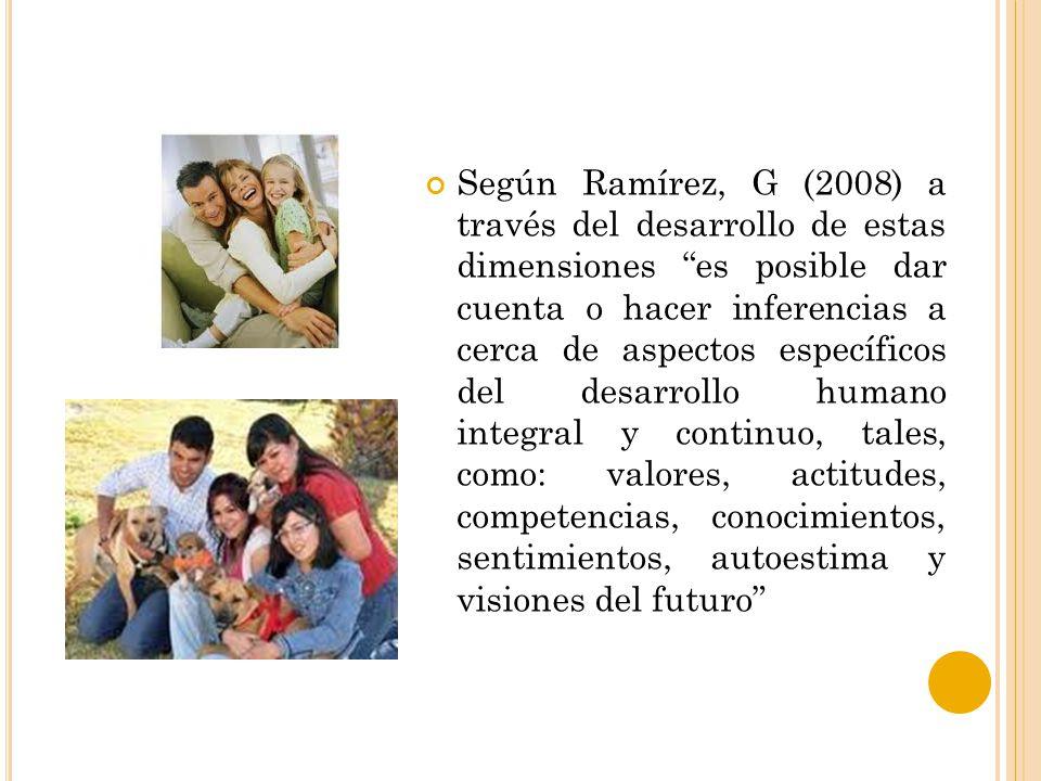Según Ramírez, G (2008) a través del desarrollo de estas dimensiones es posible dar cuenta o hacer inferencias a cerca de aspectos específicos del des