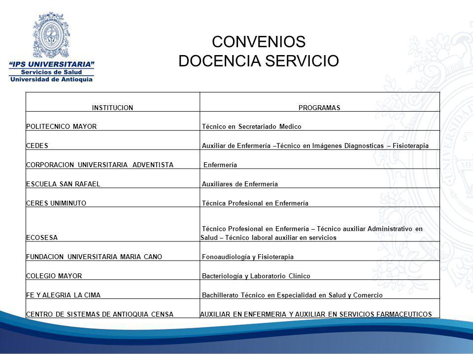 CONVENIOS DOCENCIA SERVICIO INSTITUCIONPROGRAMAS POLITECNICO MAYOR Técnico en Secretariado Medico CEDES Auxiliar de Enfermería –Técnico en Imágenes Diagnosticas – Fisioterapia CORPORACION UNIVERSITARIA ADVENTISTA Enfermería ESCUELA SAN RAFAEL Auxiliares de Enfermería CERES UNIMINUTO Técnica Profesional en Enfermería ECOSESA Técnico Profesional en Enfermería – Técnico auxiliar Administrativo en Salud – Técnico laboral auxiliar en servicios FUNDACION UNIVERSITARIA MARIA CANO Fonoaudiología y Fisioterapia COLEGIO MAYOR Bacteriología y Laboratorio Clínico FE Y ALEGRIA LA CIMA Bachillerato Técnico en Especialidad en Salud y Comercio CENTRO DE SISTEMAS DE ANTIOQUIA CENSAAUXILIAR EN ENFERMERIA Y AUXILIAR EN SERVICIOS FARMACEUTICOS
