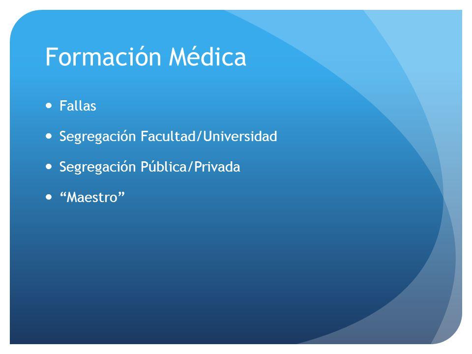 Formación Médica Fallas Segregación Facultad/Universidad Segregación Pública/Privada Maestro