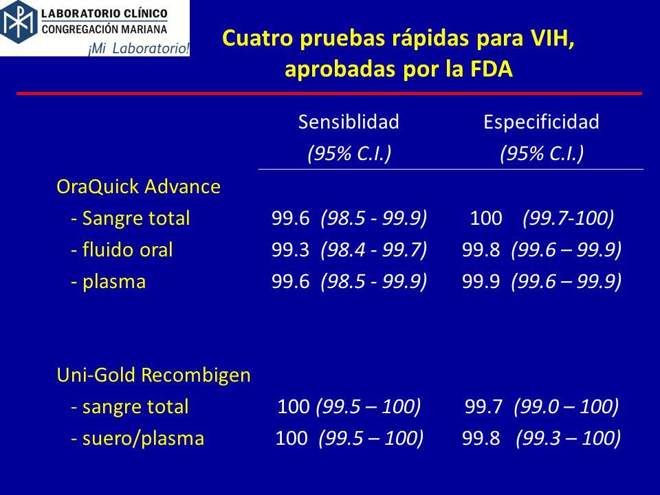 Cuatro pruebas rápidas para VIH, aprobadas por la FDA Sensiblidad (95% C.I.) Especificidad (95% C.I.) OraQuick Advance - Sangre total - fluido oral - plasma 99.6 (98.5 - 99.9) 99.3 (98.4 - 99.7) 99.6 (98.5 - 99.9) 100 (99.7-100) 99.8 (99.6 – 99.9) 99.9 (99.6 – 99.9) Uni-Gold Recombigen - sangre total - suero/plasma 100 (99.5 – 100) 99.7 (99.0 – 100) 99.8 (99.3 – 100)