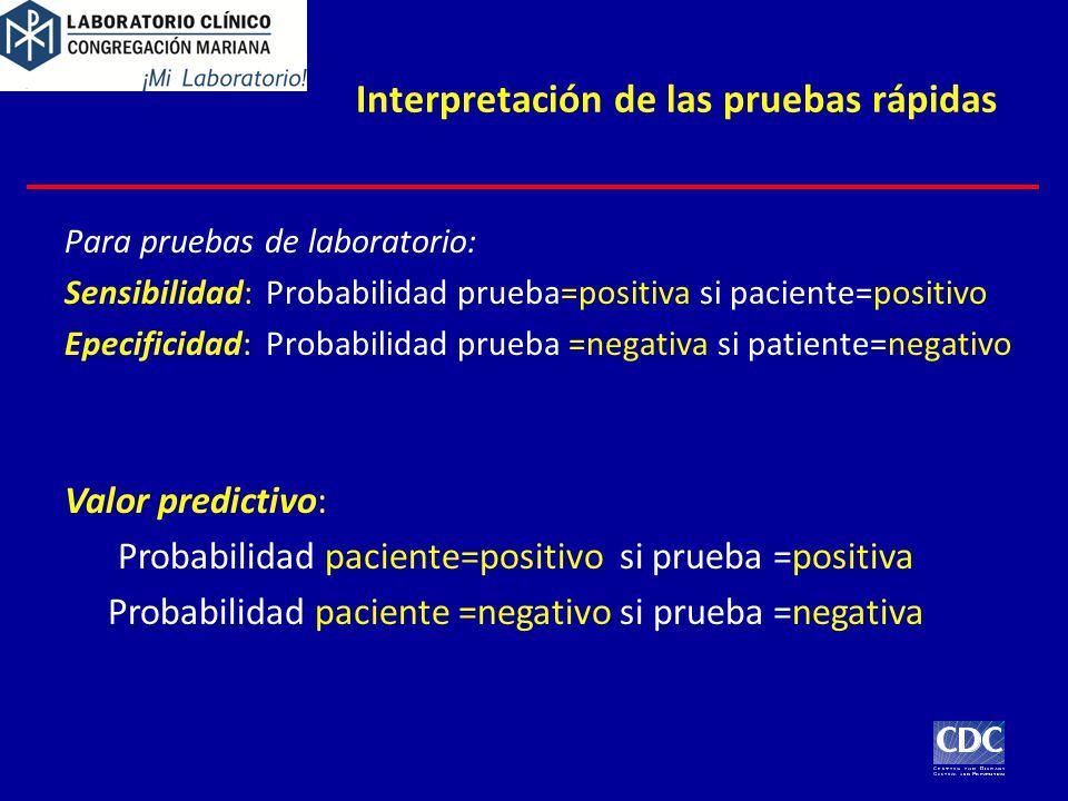 Interpretación de las pruebas rápidas Para pruebas de laboratorio: Sensibilidad: Probabilidad prueba=positiva si paciente=positivo Epecificidad: Proba