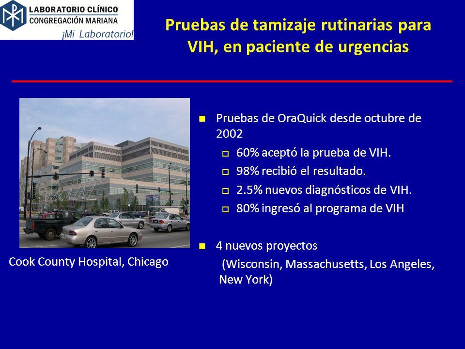 Pruebas de tamizaje rutinarias para VIH, en paciente de urgencias Pruebas de OraQuick desde octubre de 2002 60% aceptó la prueba de VIH. 98% recibió e
