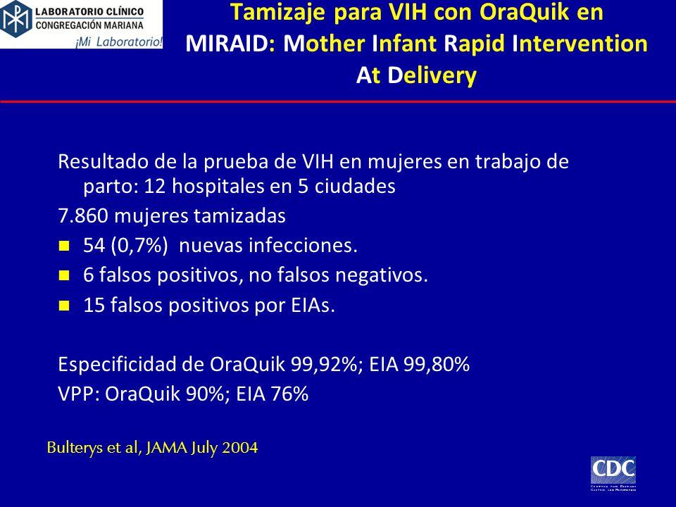 Tamizaje para VIH con OraQuik en MIRAID: Mother Infant Rapid Intervention At Delivery Resultado de la prueba de VIH en mujeres en trabajo de parto: 12 hospitales en 5 ciudades 7.860 mujeres tamizadas 54 (0,7%) nuevas infecciones.