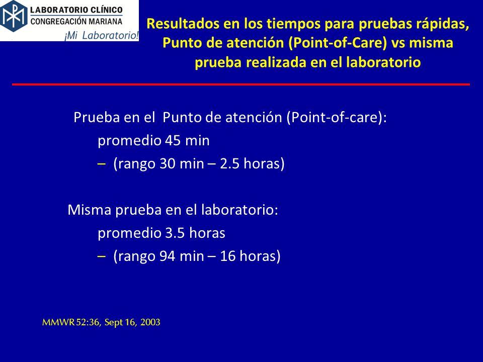 Resultados en los tiempos para pruebas rápidas, Punto de atención (Point-of-Care) vs misma prueba realizada en el laboratorio Prueba en el Punto de atención (Point-of-care): promedio 45 min – (rango 30 min – 2.5 horas) Misma prueba en el laboratorio: promedio 3.5 horas – (rango 94 min – 16 horas) MMWR 52:36, Sept 16, 2003